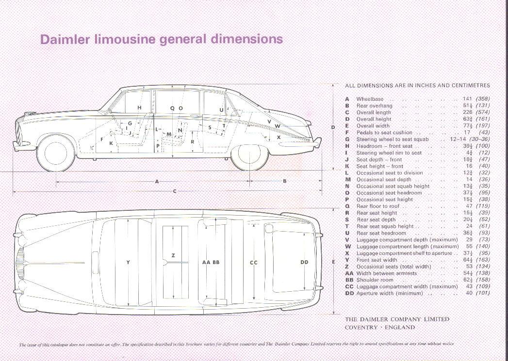 Daimler, Austin, Range Rover..... so british ! - Dimensions- poids